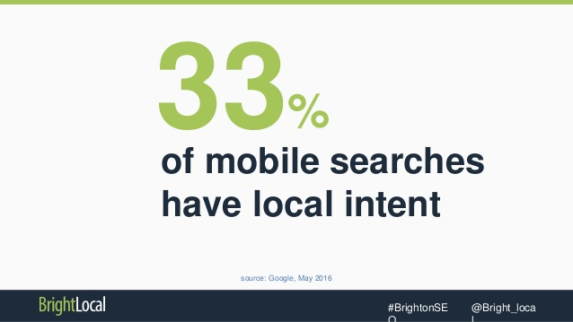 brightonseo-5-trends-shaping-the-future-of-local-search-sept-2016-55-638