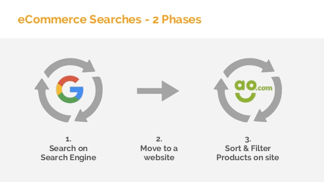 emerging-forms-of-search-brightonseo-2016-20-638