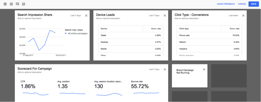 Custom Google Adwords dashboard