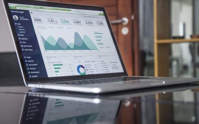 Adwords New Reporting Dashboards: Get A Unique View On Your Account Data