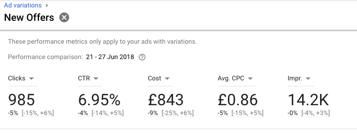 New Google AdWords interface insights