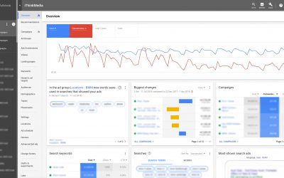 Switching to the New AdWords Interface