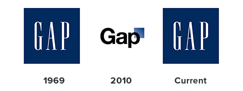 Gap Logo Switch | Outreach and Digital PR | Honcho