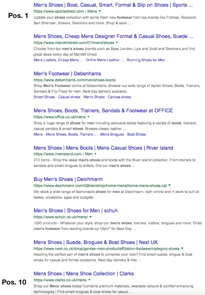 he mistakes retailers and e-commerce sites are making in SEO   Digital Marketing   Honchō