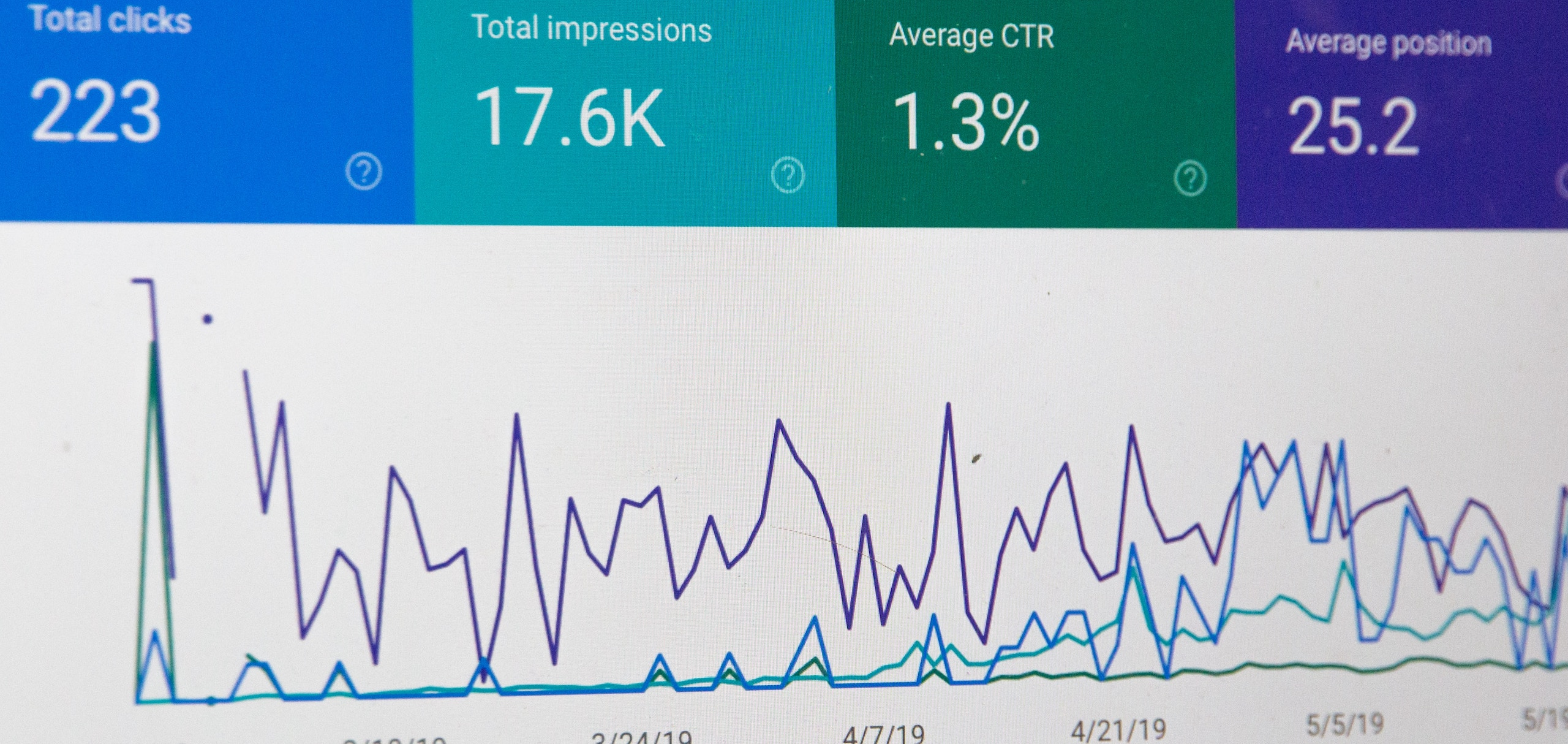 How to use Google Analytics and UTMs to track retail content marketing campaigns
