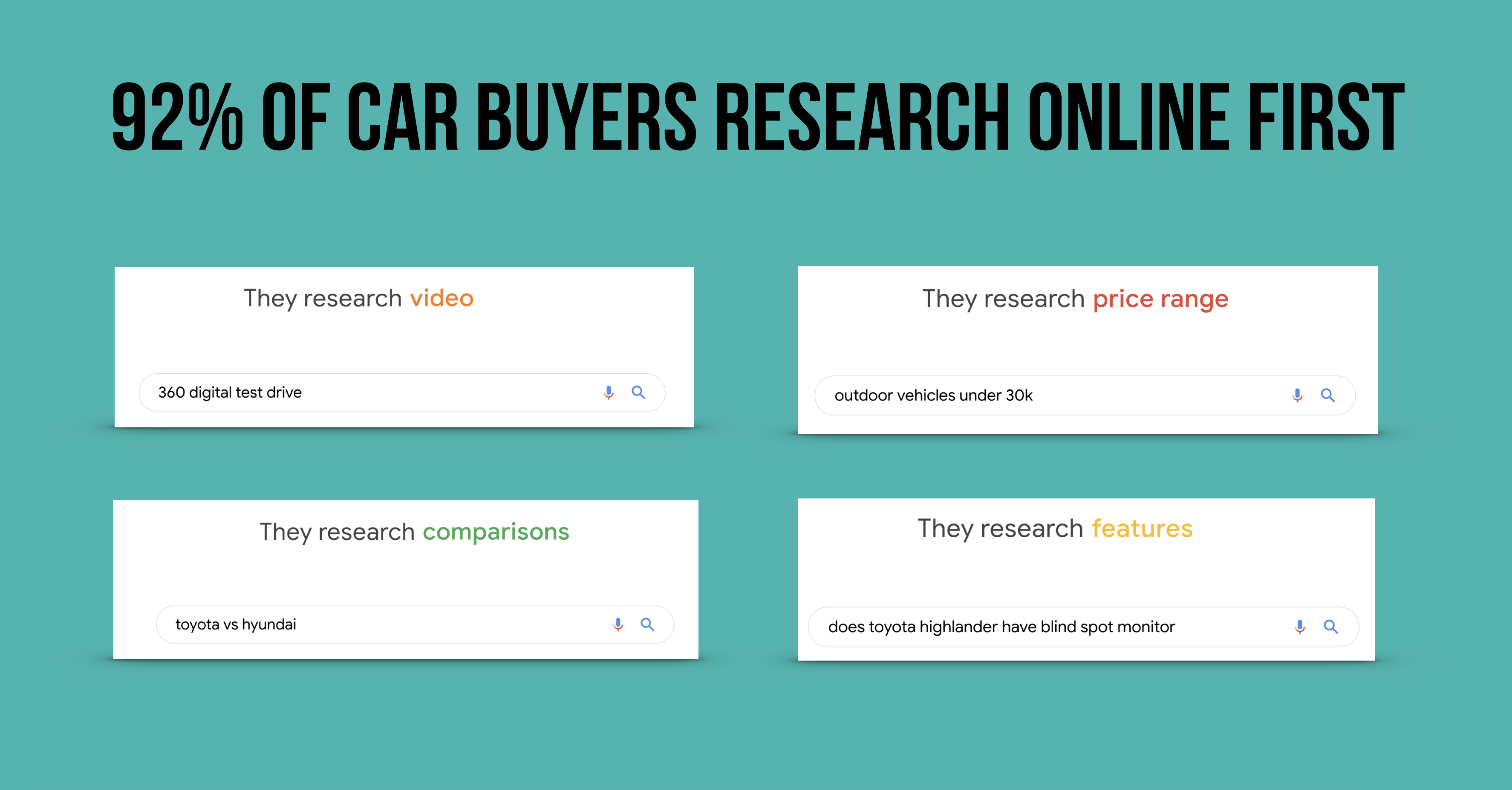 Stats showing how consumer research cars