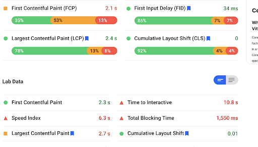 Core Web Vitals pagespeed insights